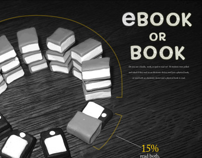 Ebooks VS books - infographic