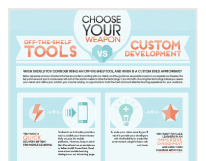 CHOOSE YOUR WEAPON - Infographic proposal