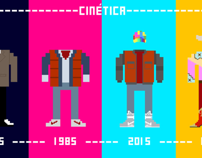 Back to the Future - Cinética