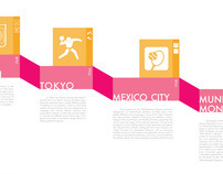 Olympic Pictogram Poster