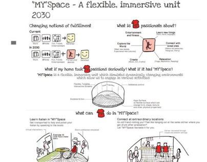 My Space : Flexible, Immersive Space in 2030