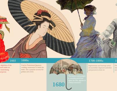 Rain or Shine   Timeline of the Umbrella