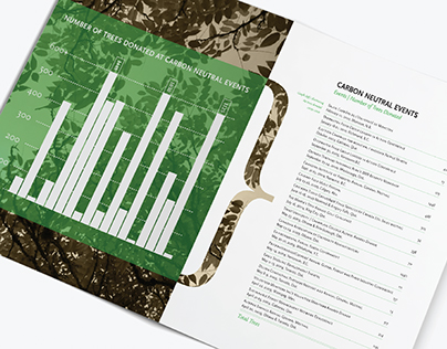 Tree Canada | Annual Report