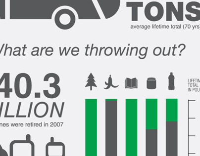 Wasted? infographic - facts on recycling and waste