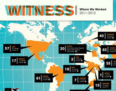 Witness 20 Years infographic