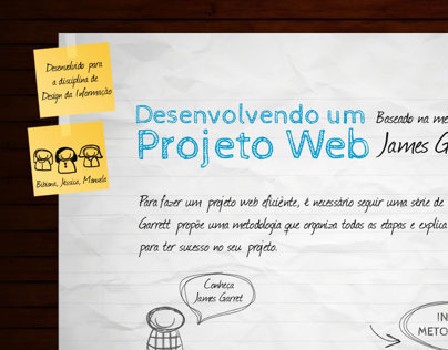 Infográfico Digital - Academic Project