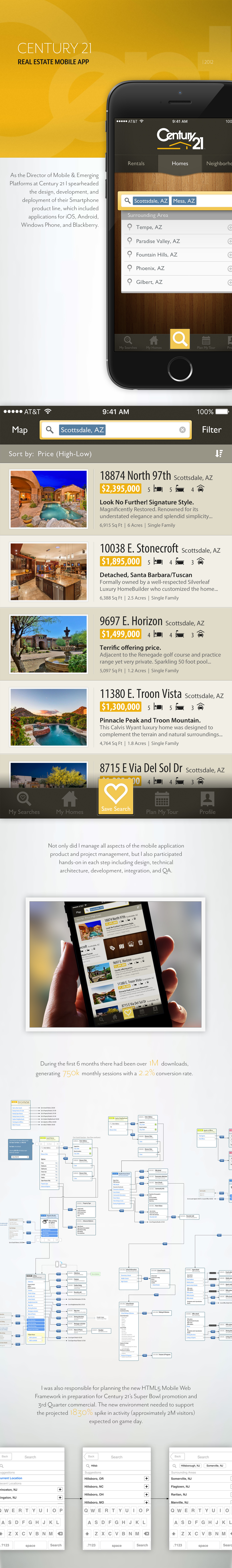 Century 21 Real Estate App
