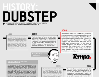 History of the Dubstep music (infographic)