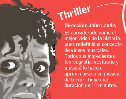 Thriller, 30 years