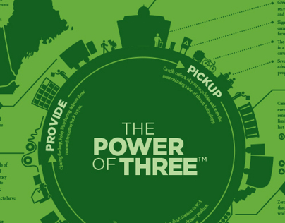 Power of Three Campaign