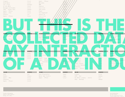 I Dont Know: Infographic Posters