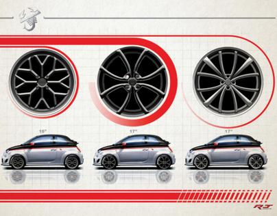 Alloy Wheel Design