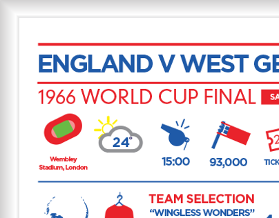England 1966 World Cup Winning Infographic Poster