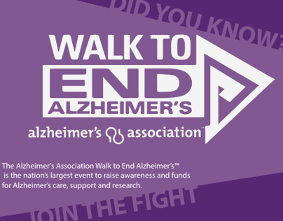 Alzheimers Association Final Project