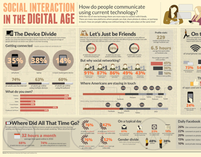 Social Interaction in the Digital Age
