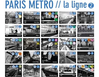 Periodic Table of Paris Metro