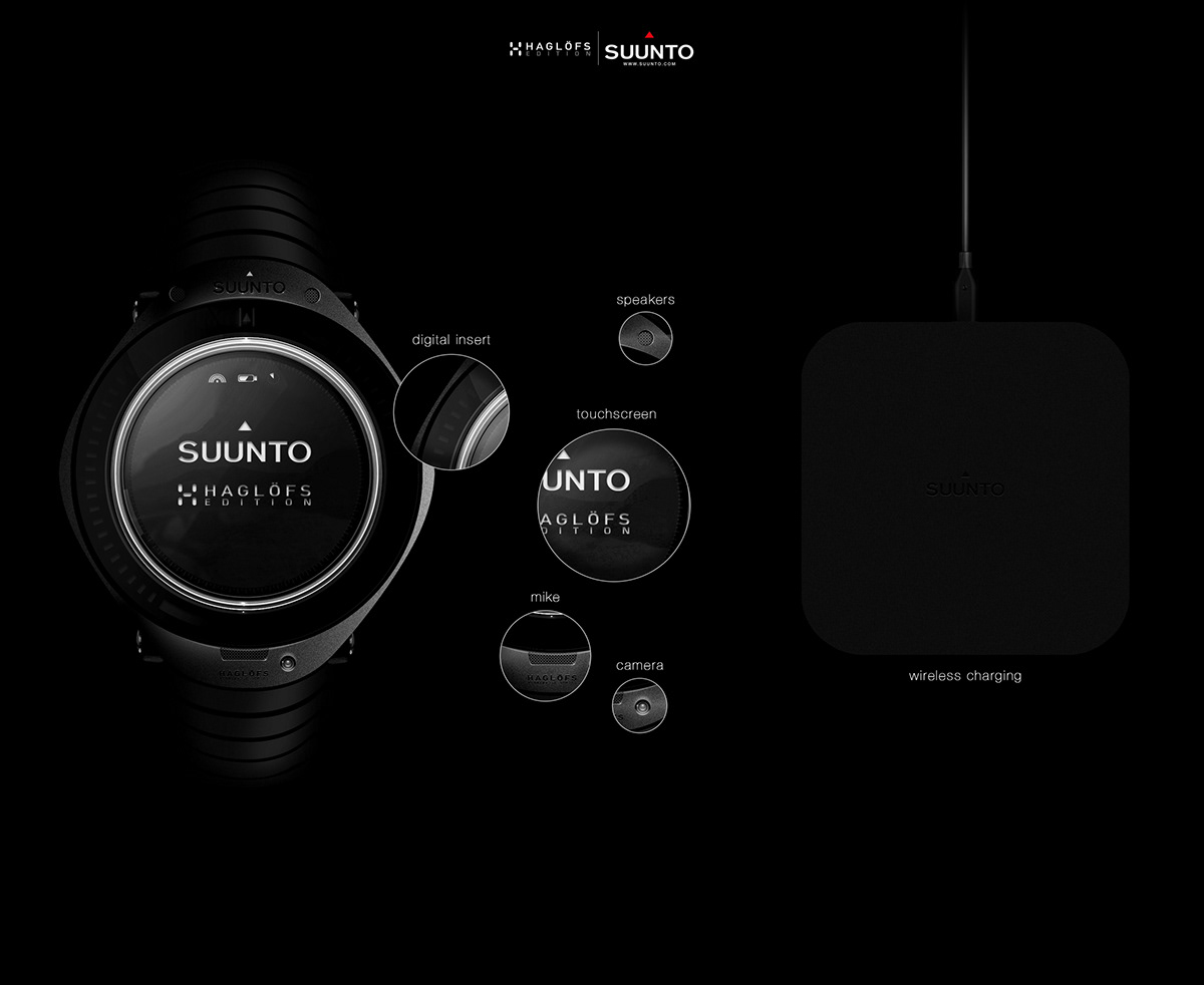 SUUNTO VECTOR TOUCH / HAGLÖFS EDITION