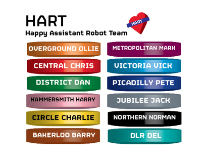 RSA 'The Good Journey' -HART Robots