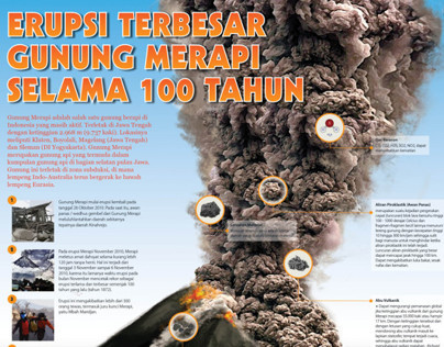 Infographic Eruption of Mount Merapi in 2010