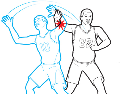 A Guide to Flopping in the NBA