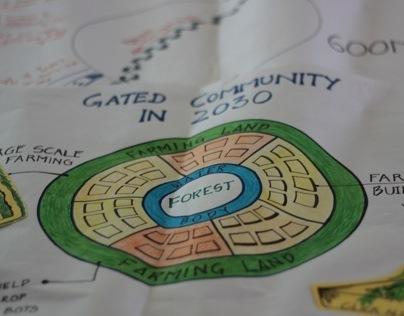 A day in community farming 2030