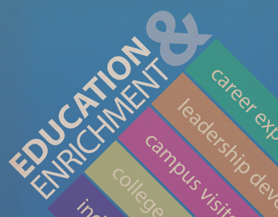 Education & Enrichment Table Top Poster
