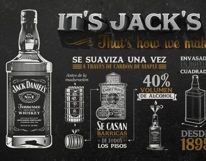 Jack Daniels Thats How whe are made