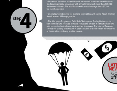 Fiscal Cliff Infographic