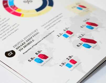 MagnaGlobal Media Economy Report Vol.2