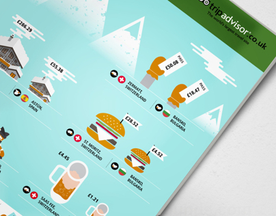 TripAdvisor Infographics & Illustration