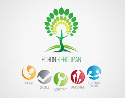 Kompas Gramedia Groups Corporate Value Logo Design