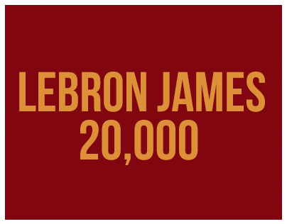 LeBron James 20,000