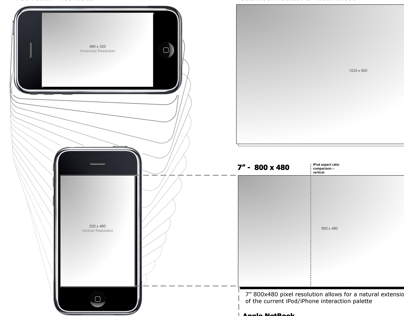 Wireless Generation | iPad educational app concept