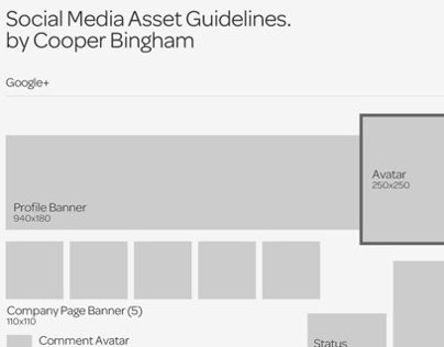 Social Media Sizing Guidelines