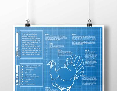 90 Minute Turkey
