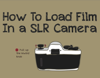 Do you forget how to load film?