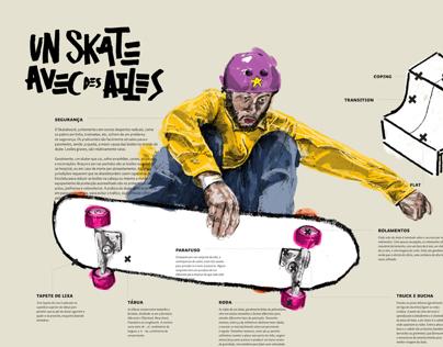 Un Skate Avec Des Ailes - Infographic