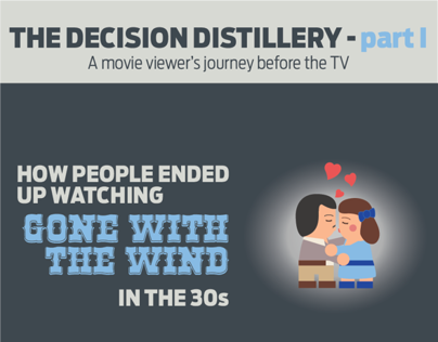 The Decision Distillery. The movie viewers journey.
