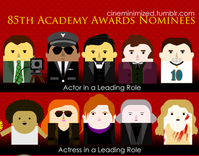 85th Academy Awards Nominees