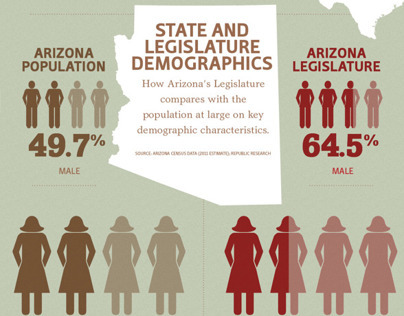 Arizonas Legislature: What makes it different