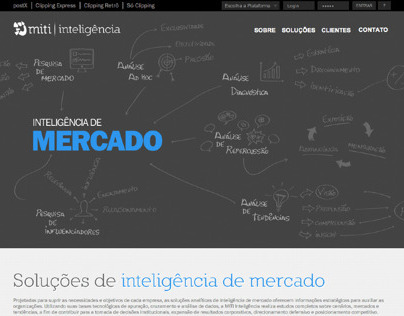 Website MITI Inteligência