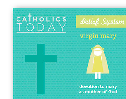 CATHOLICS TODAY INFOGRAPHIC
