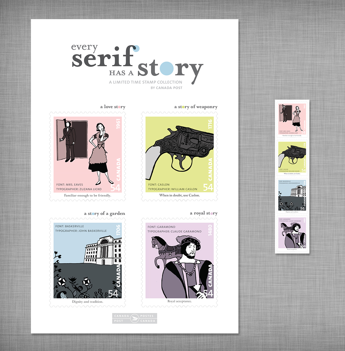 Stamp Collection - History of Typefaces