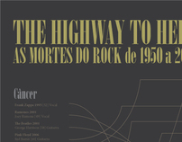 HIGHWAY TO HELL - Mortes no Rock