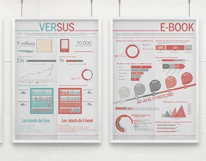 Datadesign - Book vs E-Book