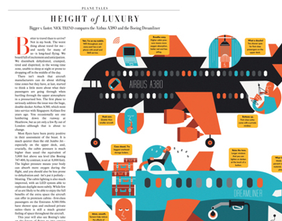 Vanity Fair Travel: Height of Luxury
