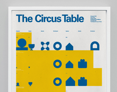 The Circus Table