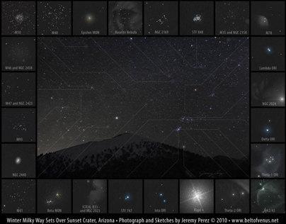 Work in Progress: Flagstaff Dark Skies