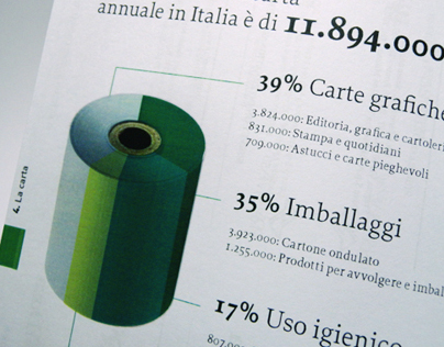 graphic designer: the real cause of pollution