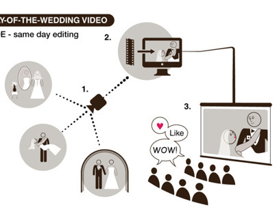 Infographic: 16on9 Photo-Video Studio